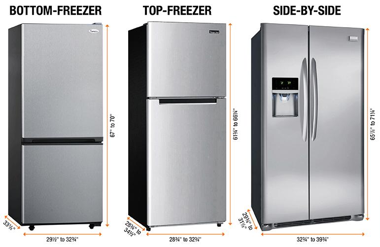 Mengenal dimensi Kulkas dua pintu terbaik
