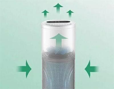 cara kerja air purifier terbaik